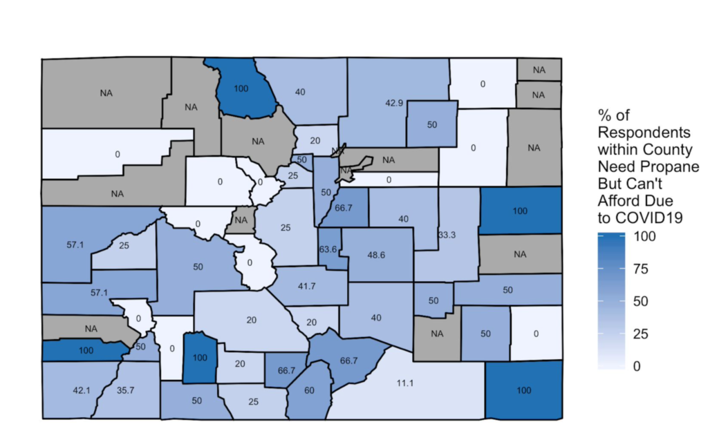 Percentage of survey respondents who can't afford propane