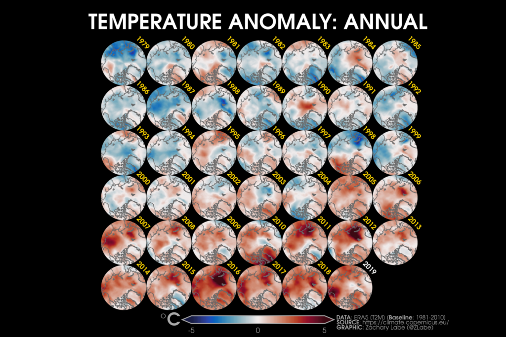 Annual average temperatures in the Arctic show an unmistakable warming trend in this visualization developed by Labe using Copernicus ERA5 data.