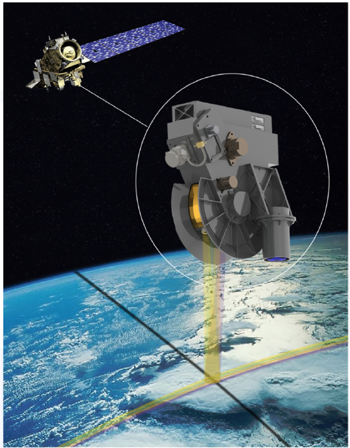 A graphic of what the Libera instrument might look like onboard NASA's Joint Polar Satellite System-3. Credit: Martha Lageschulte, Ball Aerospace
