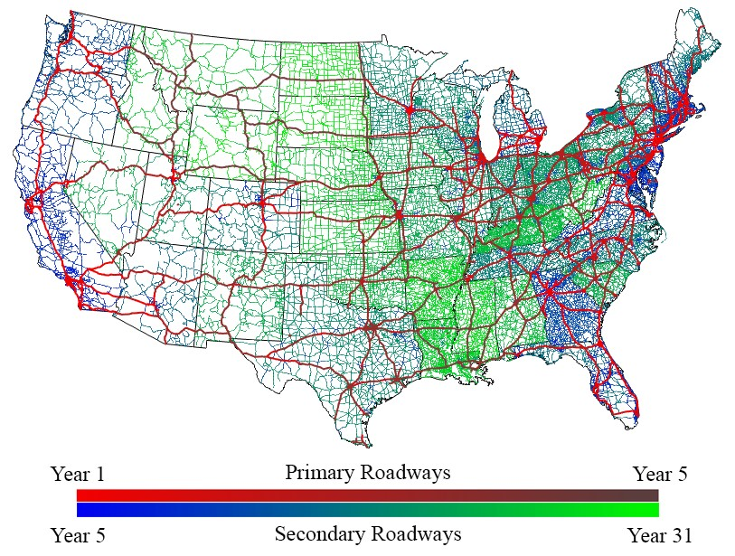 Map of assumed electrified roadway deployment at 13,788 miles per year. Light red lines represent primary roadways electrified first and dark red represent primary roadways electrified last. Blue lines represent secondary roadways electrified first and green lines represent secondary roadways electrified last.